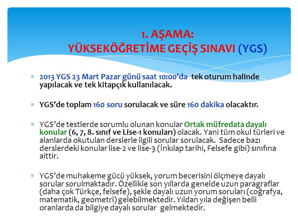  2013 YGS 23 Mart Pazar günü saat 10:00'da tek oturum halinde yapılacak ve tek kitapçık kullanılacak.  YGS'de toplam 160 soru sorulacak ve süre 160
