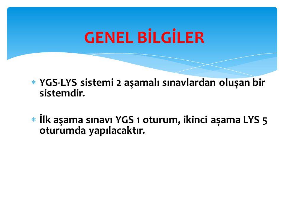 2013 LYS başvuru tarihleri: 20-25 Nisan arası yapılacaktır (2012 yılında 24-30 Nisan 2012 tarihleri arasında yapılmıştı).