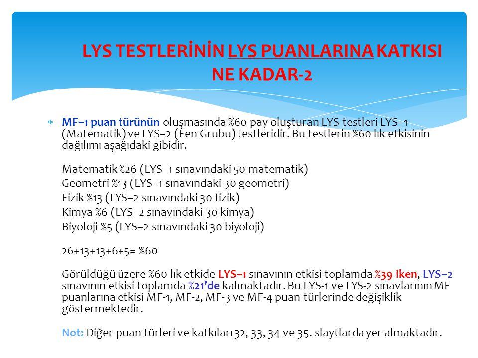  MF–1 puan türünün oluşmasında %60 pay oluşturan LYS testleri LYS–1 (Matematik) ve LYS–2 (Fen Grubu) testleridir. Bu testlerin %60 lık etkisinin dağı