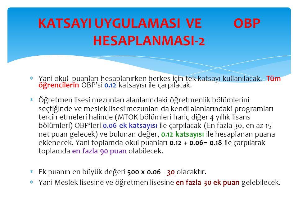  56 Türk Dili ve Edebiyat + 24 Coğrafya-1 - 56 Edebiyat sorusuna 85 dakika - 24 Coğrafya–1 sorusuna 35 dakika Toplam 80 soruya 120 dakika süre verilecek.