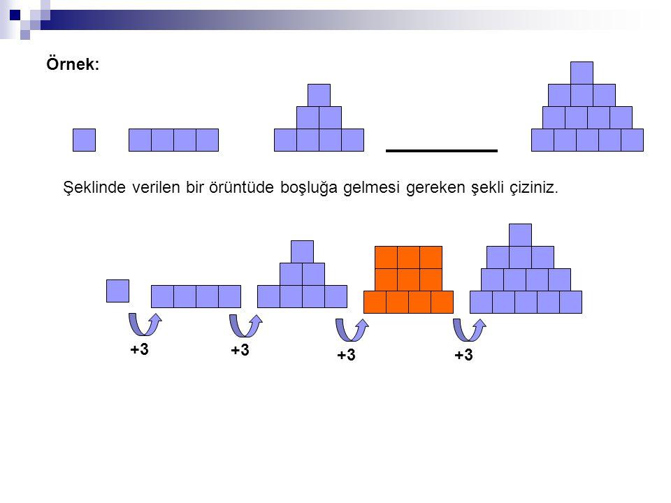 Örnek: Şeklinde verilen bir örüntüde boşluğa gelmesi gereken şekli çiziniz. +3