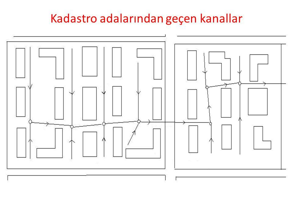 KANAL ŞEBEKELERİNE AİT ÇEŞİTLİ BİLGİLER Caddede kanalların yeri ve sayısı Cadde kanallarının yol en kesitindeki yeri, cadde altındaki diğer tesislerin yerine bağlıdır.