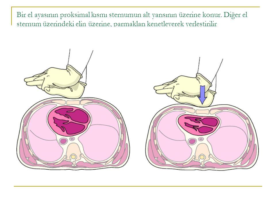 Bir el ayasının proksimal kısmı sternumun alt yarısının üzerine konur. Diğer el sternum üzerindeki elin üzerine, parmakları kenetleyerek yerlestirilir