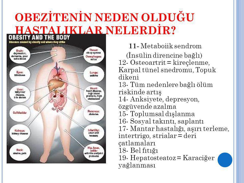 OBEZİTENİN NEDEN OLDUĞU HASTALIKLAR NELERDİR? 11- Metaboiik sendrom (İnsülin direncine bağlı) 12- Osteoartrit = kireçlenme, Karpal tünel snedromu, Top