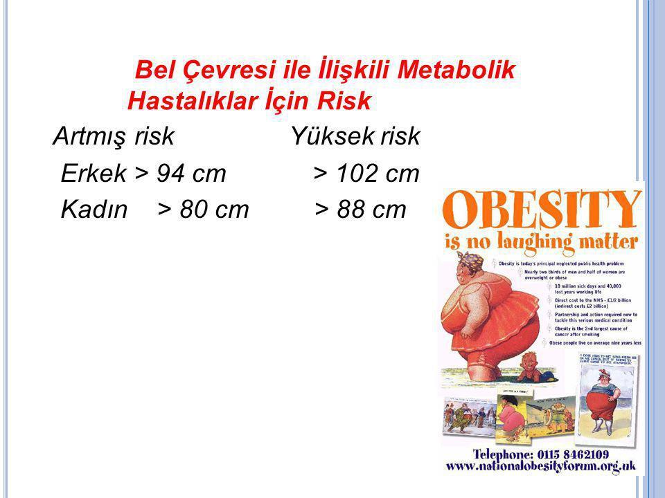 Artmış risk Yüksek risk Erkek > 94 cm > 102 cm Kadın > 80 cm > 88 cm Bel Çevresi ile İlişkili Metabolik Hastalıklar İçin Risk