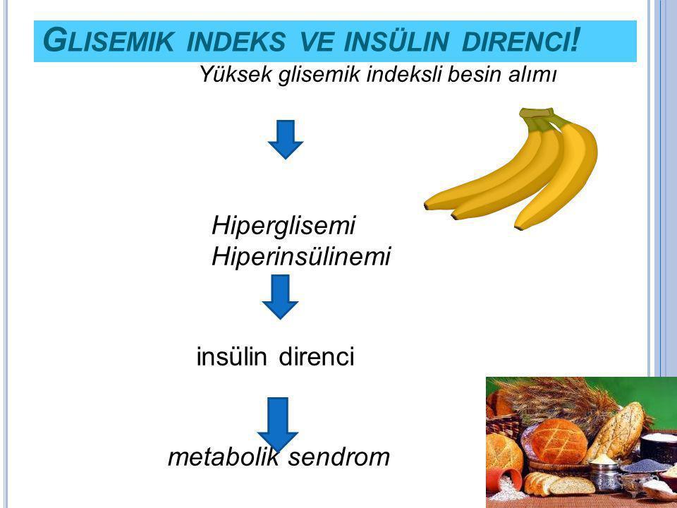 G LISEMIK INDEKS VE INSÜLIN DIRENCI ! Yüksek glisemik indeksli besin alımı Hiperglisemi Hiperinsülinemi insülin direnci metabolik sendrom