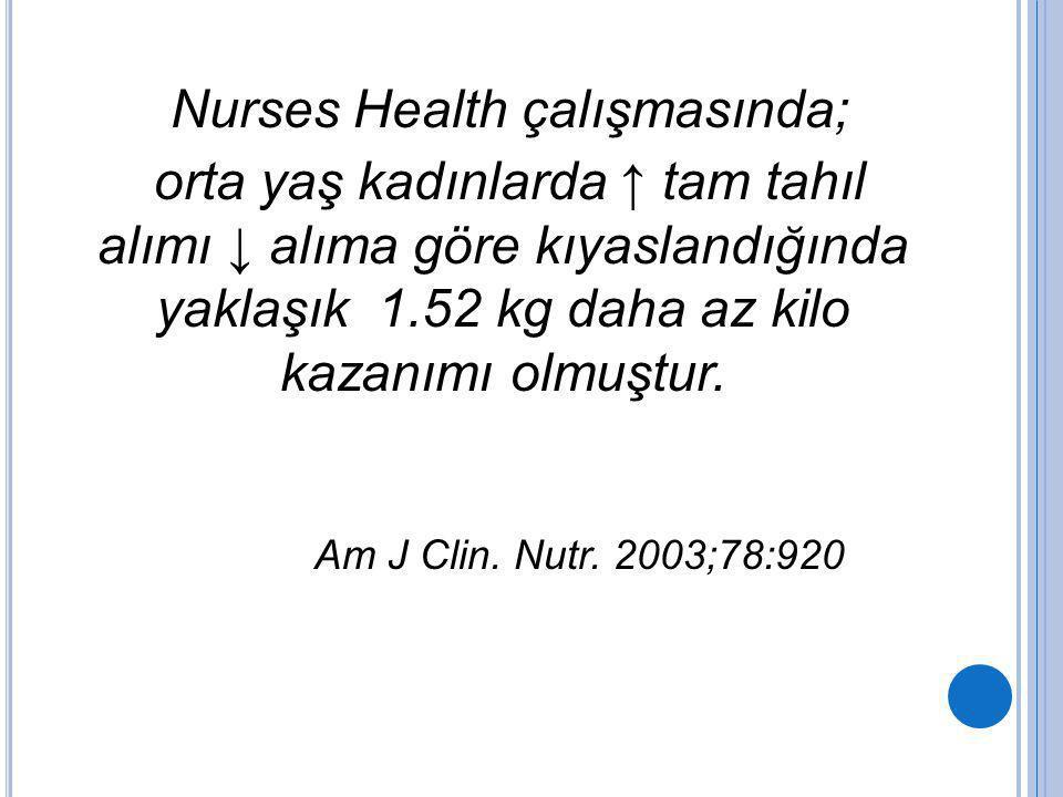 Nurses Health çalışmasında; orta yaş kadınlarda ↑ tam tahıl alımı ↓ alıma göre kıyaslandığında yaklaşık 1.52 kg daha az kilo kazanımı olmuştur. Am J C