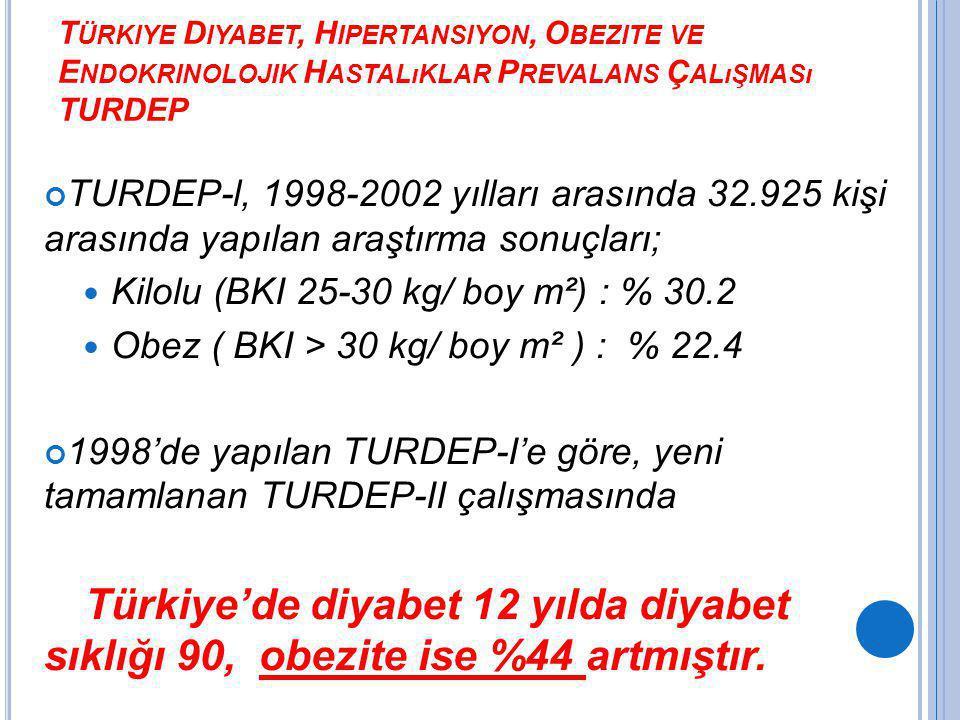 T ÜRKIYE ' DE OBEZITE ; TURDEP' in yaptığı araştırmaya göre; Bölgesel dağılımlar göz önüne alındığında; Obezite; Doğu Anadolu'da en düşük (%17,2) ve İç Anadolu'da en yüksek (%25,0) olmak üzere, güneyde %24, kuzeyde %23.5 ve batıda %21,6 bulunmuştur.