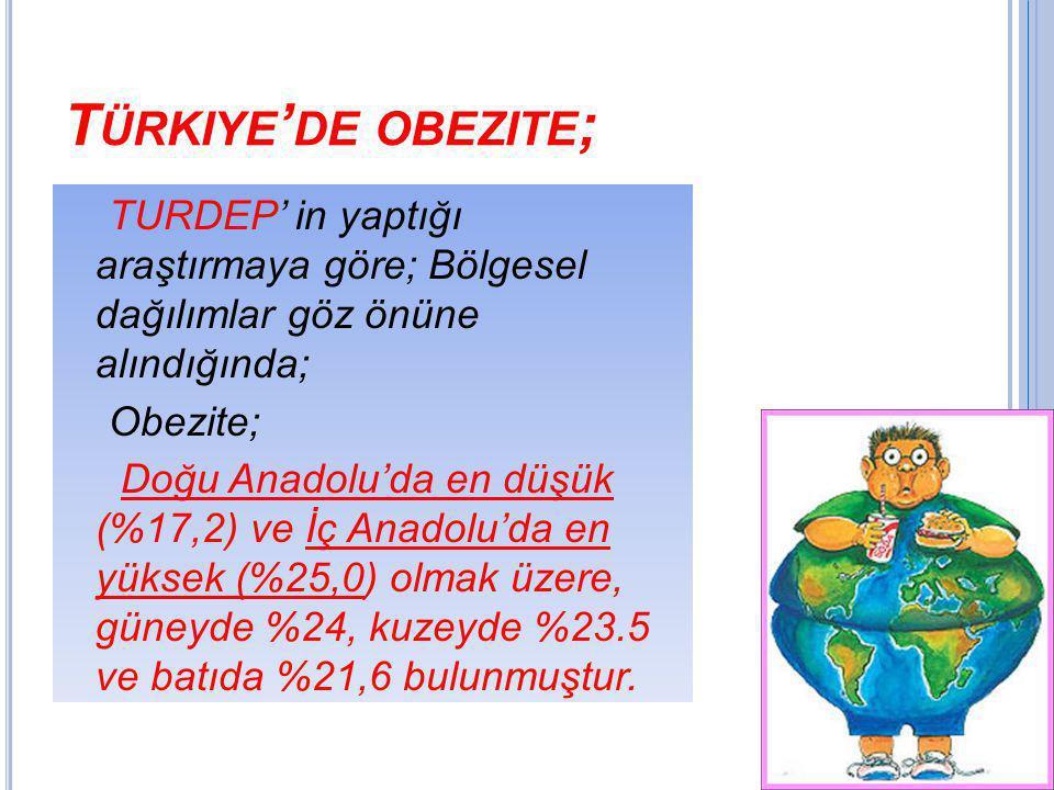 T ÜRKIYE ' DE OBEZITE ; TURDEP' in yaptığı araştırmaya göre; Bölgesel dağılımlar göz önüne alındığında; Obezite; Doğu Anadolu'da en düşük (%17,2) ve İ