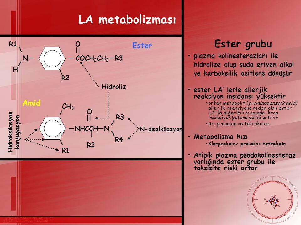 LA metabolizması Ester grubu plazma kolinesterazları ile hidrolize olup suda eriyen alkol ve karboksilik asitlere dönüşür ester LA' lerle allerjik reaksiyon insidansı yüksektir ortak metabolit (p-aminobenzoik asid) allerjik reaksiyona neden olan ester LA ile diğerleri arasında kros reaksiyon potansiyelini artırır ör; procaine ve tetrakaine Metabolizma hızı Klorprokain> prokain> tetrakain Atipik plazma psödokolinesteraz varlığında ester grubu ile toksisite riski artar R1 N― H COCH 2 CH 2 ―R3 \ / || O ― \ R2 ―NHCCH―N / \ R3 R4 | R2 || O \ R1 / CH 3 Hidroliz N-dealkilasyon Hidroksilasyon konjugasyon Amid Ester