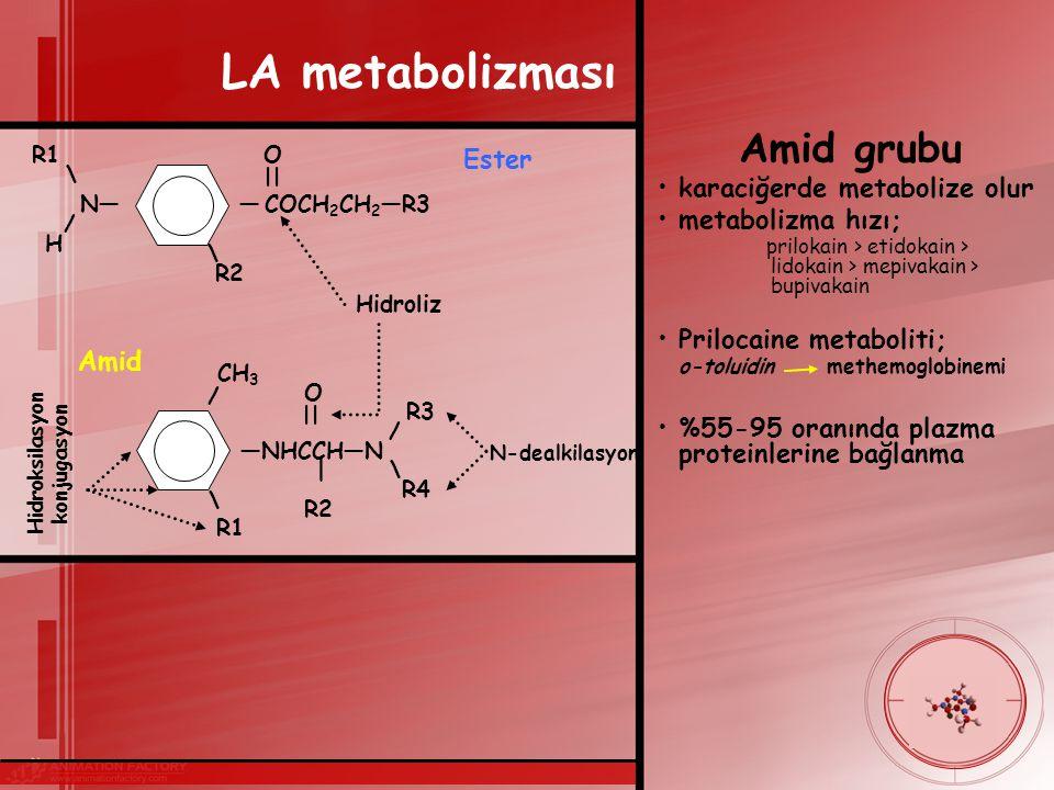 Amid grubu karaciğerde metabolize olur metabolizma hızı; prilokain > etidokain > lidokain > mepivakain > bupivakain Prilocaine metaboliti; o-toluidin methemoglobinemi %55-95 oranında plazma proteinlerine bağlanma R1 N― H COCH 2 CH 2 ―R3 \ / || O ― \ R2 ―NHCCH―N / \ R3 R4 | R2 || O \ R1 / CH 3 Hidroliz N-dealkilasyon Hidroksilasyon konjugasyon Amid Ester LA metabolizması