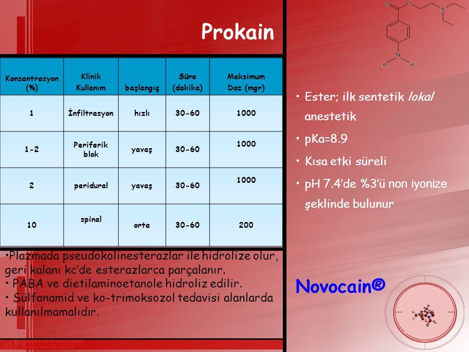 Prokain Ester; ilk sentetik lokal anestetik pKa=8.9 Kısa etki süreli pH 7.4'de %3'ü non iyonize şeklinde bulunur Konsantrasyon (%) Klinik Kullanımbaşlangıç Süre (dakika) Maksimum Doz (mgr) 1İnfiltrasyonhızlı30-601000 1-2 Periferik blok yavaş30-60 1000 2periduralyavaş30-60 1000 10 spinal orta30-60200 Novocain® Plazmada pseudokolinesterazlar ile hidrolize olur, geri kalanı kc'de esterazlarca parçalanır.