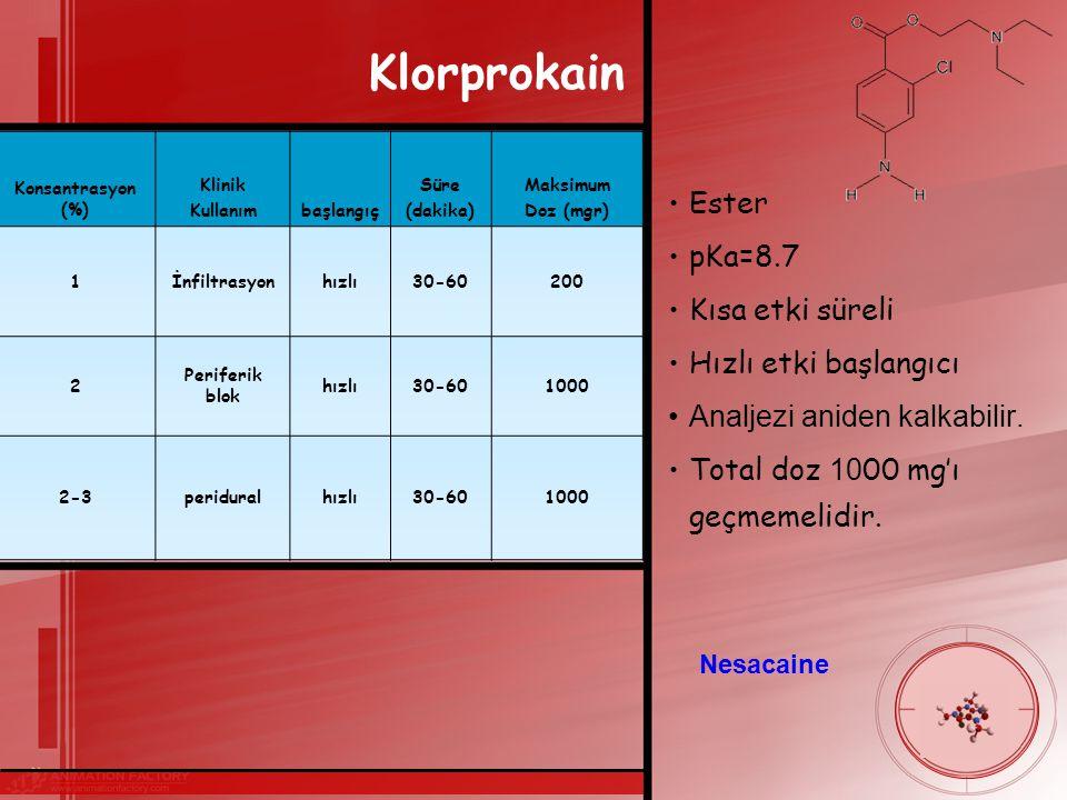 Klorprokain Ester pKa=8.7 Kısa etki süreli Hızlı etki başlangıcı Analjezi aniden kalkabilir.