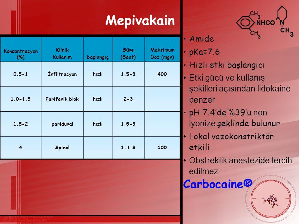 Mepivakain Amide pKa=7.6 Hızlı etki başlangıcı Etki gücü ve kullanış şekilleri açısından lidokaine benzer pH 7.4'de %39'u non iyonize şeklinde bulunur L okal vazokonstriktör etkili Obstrektik anestezide tercih edilmez Konsantrasyon (%) Klinik Kullanımbaşlangıç Süre (Saat) Maksimum Doz (mgr) 0.5-1İnfiltrasyonhızlı1.5-3400 1.0-1.5Periferik blokhızlı2-3 1.5-2periduralhızlı1.5-3 4Spinal1-1.5100 Carbocaine®