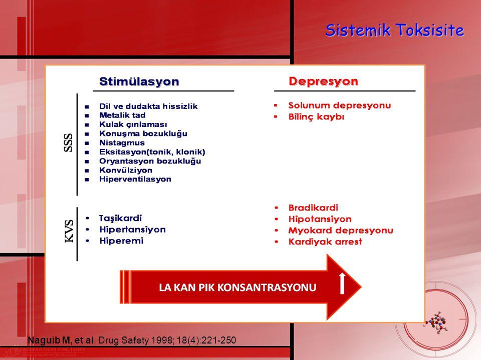 Sistemik Toksisite Naguib M, et al. Drug Safety 1998; 18(4):221-250