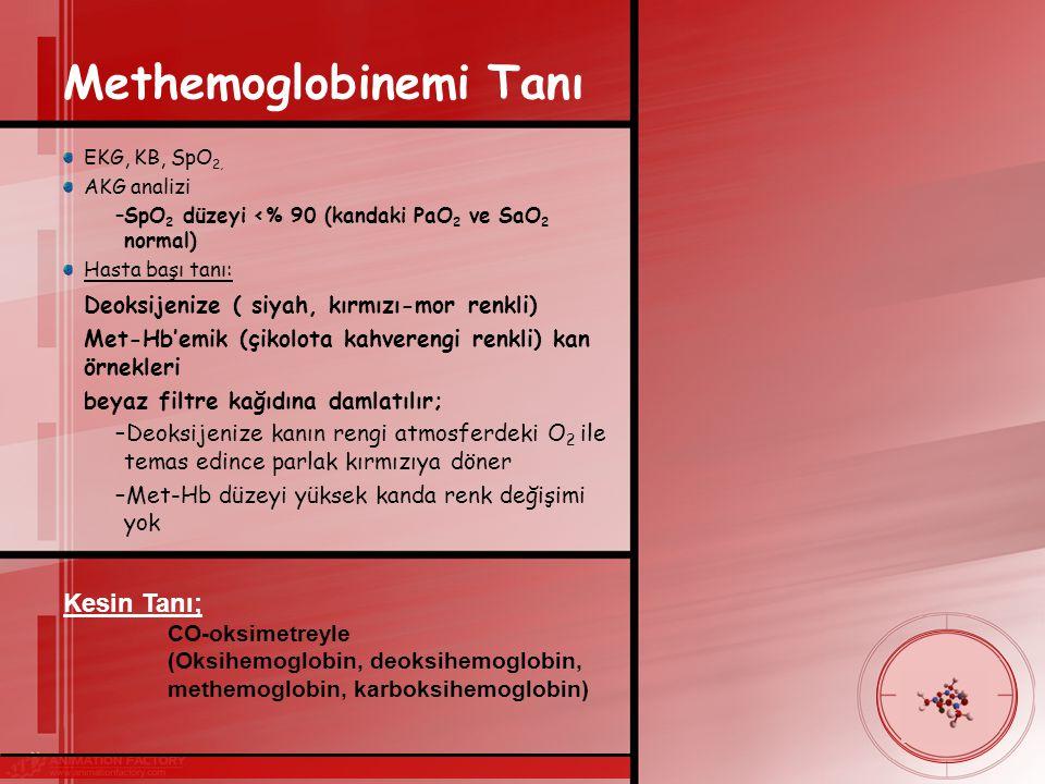 Methemoglobinemi Tanı EKG, KB, SpO 2, AKG analizi –SpO 2 düzeyi <% 90 (kandaki PaO 2 ve SaO 2 normal) Hasta başı tanı: Deoksijenize ( siyah, kırmızı-mor renkli) Met-Hb'emik (çikolota kahverengi renkli) kan örnekleri beyaz filtre kağıdına damlatılır; –Deoksijenize kanın rengi atmosferdeki O 2 ile temas edince parlak kırmızıya döner –Met-Hb düzeyi yüksek kanda renk değişimi yok Kesin Tanı; CO-oksimetreyle (Oksihemoglobin, deoksihemoglobin, methemoglobin, karboksihemoglobin)