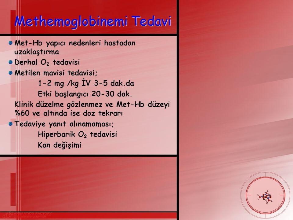 Met-Hb yapıcı nedenleri hastadan uzaklaştırma Derhal O 2 tedavisi Metilen mavisi tedavisi; 1-2 mg /kg İV 3-5 dak.da Etki başlangıcı 20-30 dak.