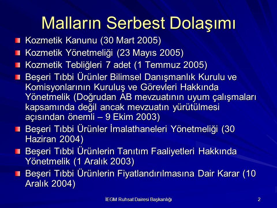 İEGM Ruhsat Dairesi Başkanlığı 2 Kozmetik Kanunu (30 Mart 2005) Kozmetik Yönetmeliği (23 Mayıs 2005) Kozmetik Tebliğleri 7 adet (1 Temmuz 2005) Beşeri