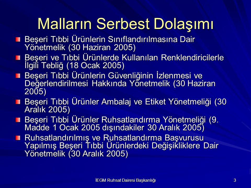 İEGM Ruhsat Dairesi Başkanlığı 3 Beşeri Tıbbi Ürünlerin Sınıflandırılmasına Dair Yönetmelik (30 Haziran 2005) Beşeri ve Tıbbi Ürünlerde Kullanılan Ren