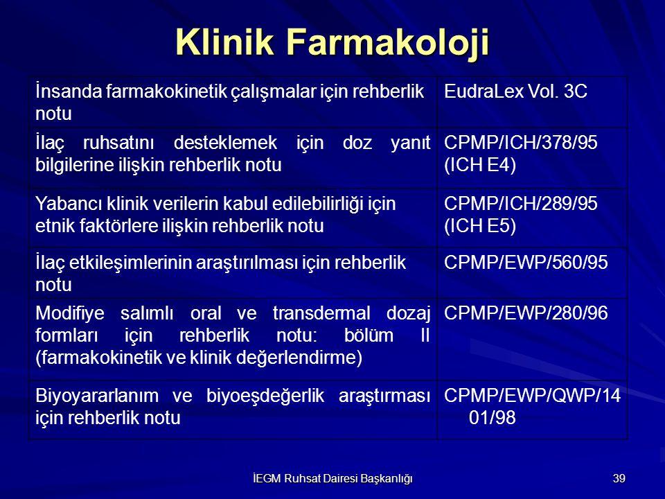 İEGM Ruhsat Dairesi Başkanlığı 39 Klinik Farmakoloji İnsanda farmakokinetik çalışmalar için rehberlik notu EudraLex Vol. 3C İlaç ruhsatını desteklemek