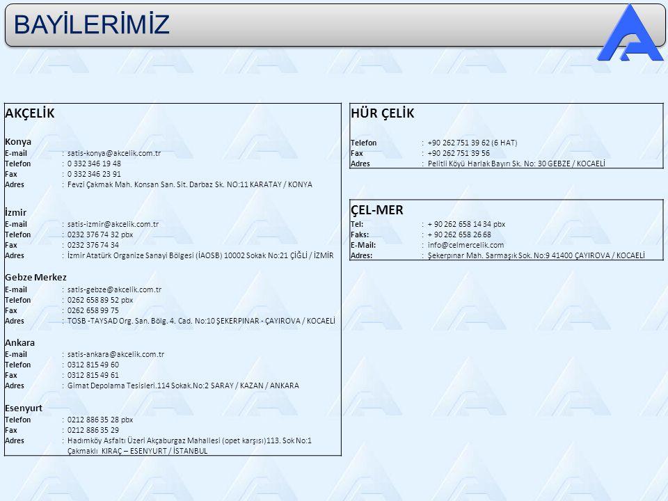 BAYİLERİMİZ AKÇELİK HÜR ÇELİK Konya Telefon:+90 262 751 39 62 (6 HAT) E-mail:satis-konya@akcelik.com.trFax:+90 262 751 39 56 Telefon:0 332 346 19 48Ad