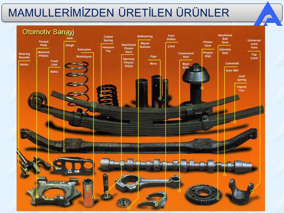 Otomotiv Sanayi MAMULLERİMİZDEN ÜRETİLEN ÜRÜNLER