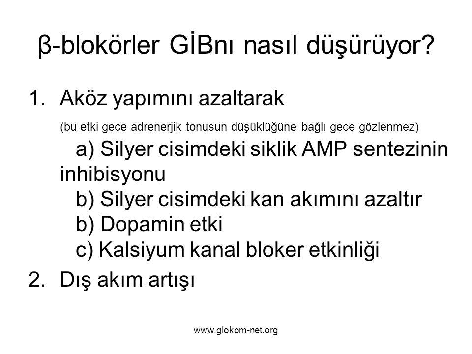 www.glokom-net.org β-blokörler GİBnı nasıl düşürüyor.