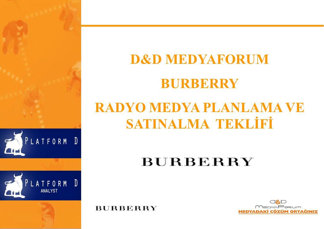 D&D MEDYAFORUM BURBERRY RADYO MEDYA PLANLAMA VE SATINALMA TEKLİFİ