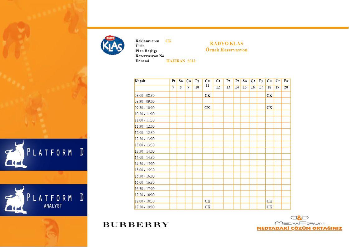 ReklamverenCK Ürün Plan Başlığı Rezervasyon No Dönemi HAZİRAN 2011 RADYO KLAS Örnek Rezervasyon KuşakPtSaÇaPşCu 11 CtPaPtSaÇaPşCuCtPa 7891012131415161