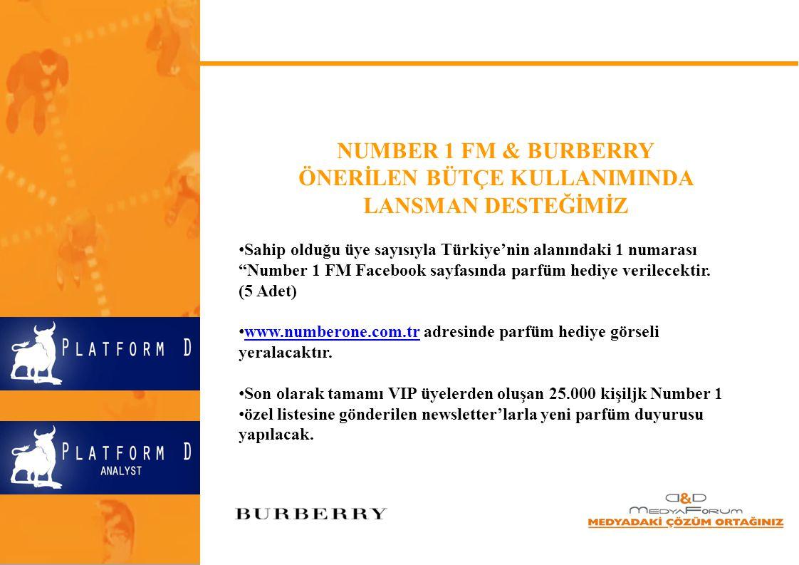 """NUMBER 1 FM & BURBERRY ÖNERİLEN BÜTÇE KULLANIMINDA LANSMAN DESTEĞİMİZ Sahip olduğu üye sayısıyla Türkiye'nin alanındaki 1 numarası """"Number 1 FM Facebo"""