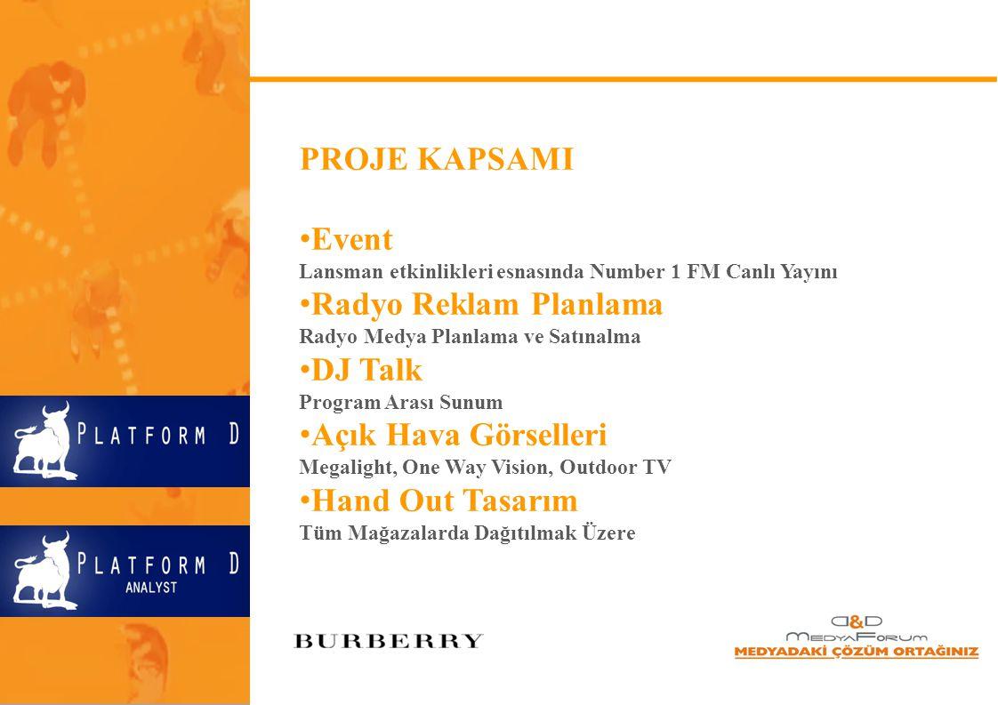 PROJE KAPSAMI Event Lansman etkinlikleri esnasında Number 1 FM Canlı Yayını Radyo Reklam Planlama Radyo Medya Planlama ve Satınalma DJ Talk Program Ar
