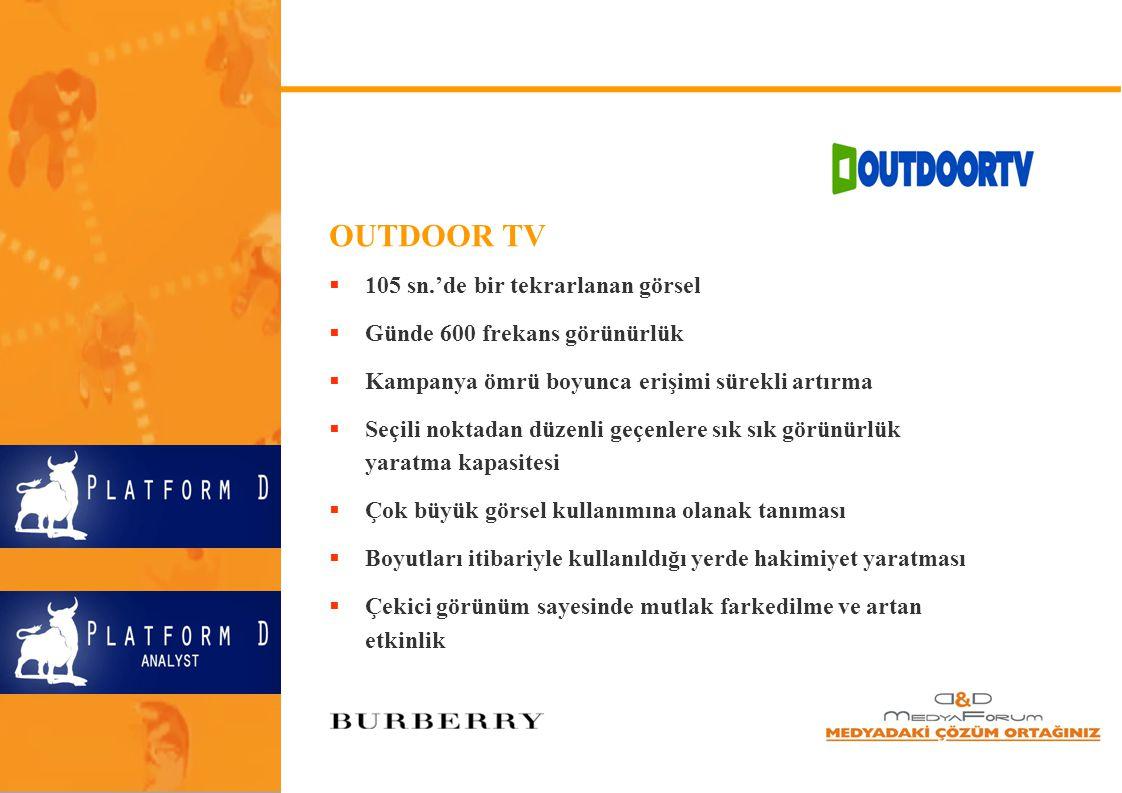 OUTDOOR TV  105 sn.'de bir tekrarlanan görsel  Günde 600 frekans görünürlük  Kampanya ömrü boyunca erişimi sürekli artırma  Seçili noktadan düzenl