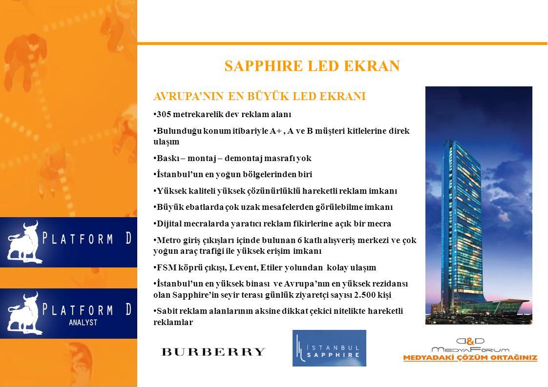 SAPPHIRE LED EKRAN AVRUPA'NIN EN BÜYÜK LED EKRANI 305 metrekarelik dev reklam alanı Bulunduğu konum itibariyle A+, A ve B müşteri kitlelerine direk ul