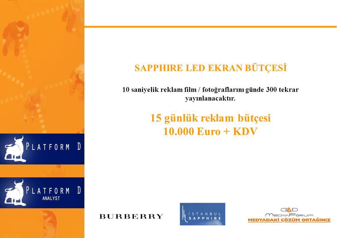 SAPPHIRE LED EKRAN BÜTÇESİ 10 saniyelik reklam film / fotoğraflarını günde 300 tekrar yayınlanacaktır. 15 günlük reklam bütçesi 10.000 Euro + KDV