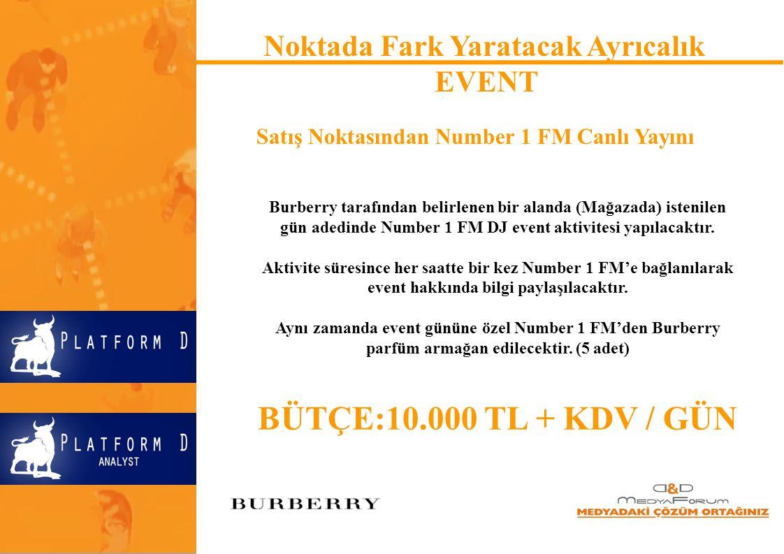 NUMBER ONE FM & BURBERRY EVENT ÇALIŞMASI Eylül ayında Burberry Parfüm lansmanını … günlük bir event çalışması yapılacaktır.
