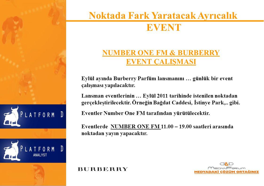 NUMBER ONE FM & BURBERRY EVENT ÇALIŞMASI Eylül ayında Burberry Parfüm lansmanını … günlük bir event çalışması yapılacaktır. Lansman eventlerinin … Eyl