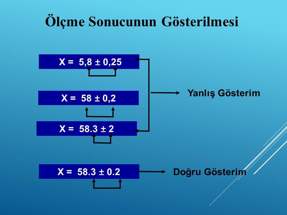 Ölçme Sonucunun Gösterilmesi X = 5,8 ± 0,25 X = 58 ± 0,2 X = 58.3 ± 2 Yanlış Gösterim X = 58.3 ± 0.2Doğru Gösterim