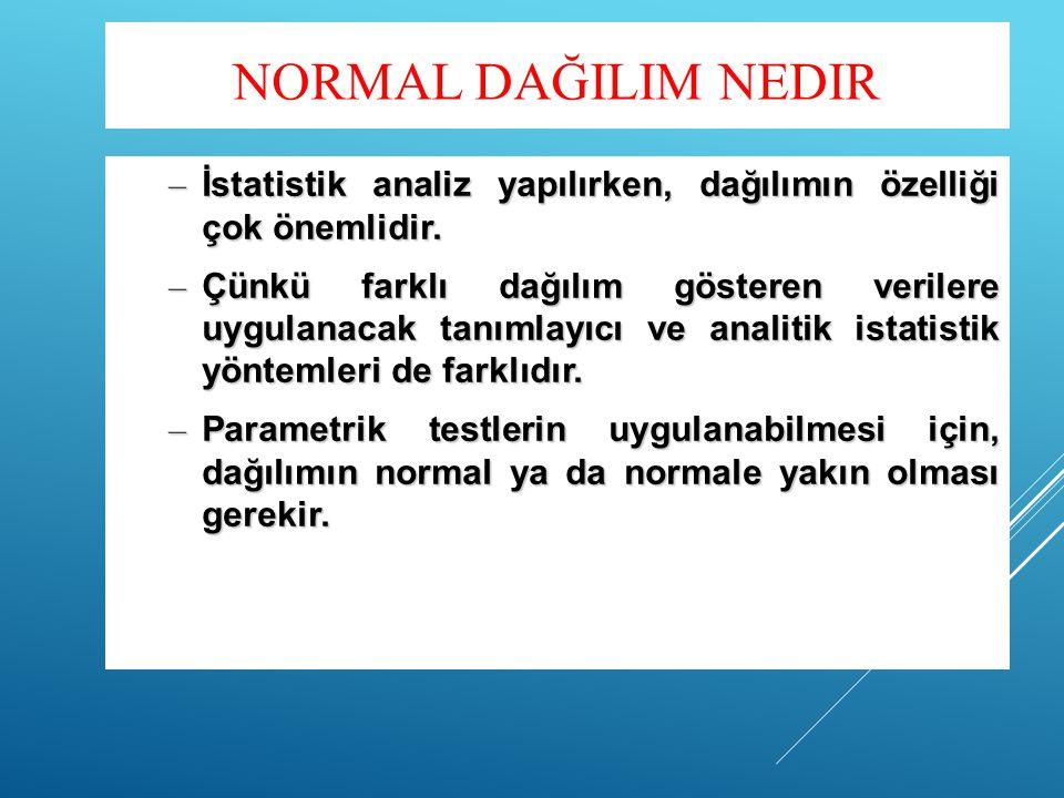 NORMAL DAĞILIM NEDIR – İstatistik analiz yapılırken, dağılımın özelliği çok önemlidir.