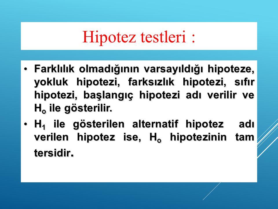 Hipotez testleri : Farklılık olmadığının varsayıldığı hipoteze, yokluk hipotezi, farksızlık hipotezi, sıfır hipotezi, başlangıç hipotezi adı verilir ve H o ile gösterilir.