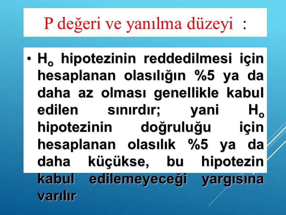 P değeri ve yanılma düzeyi : H o hipotezinin reddedilmesi için hesaplanan olasılığın %5 ya da daha az olması genellikle kabul edilen sınırdır; yani H