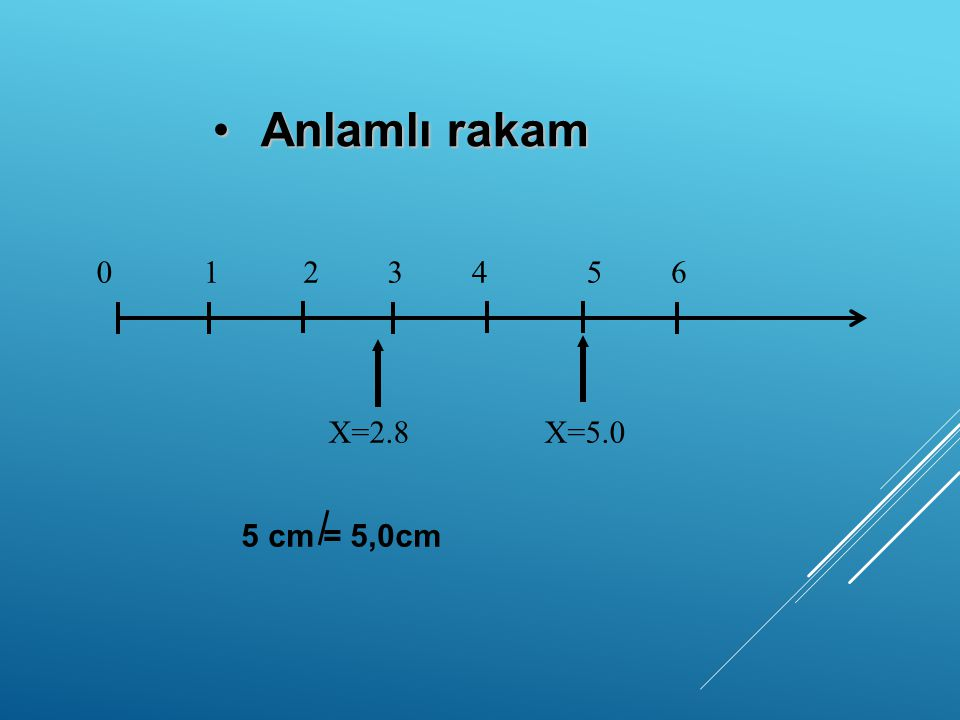 Grafik Analizi
