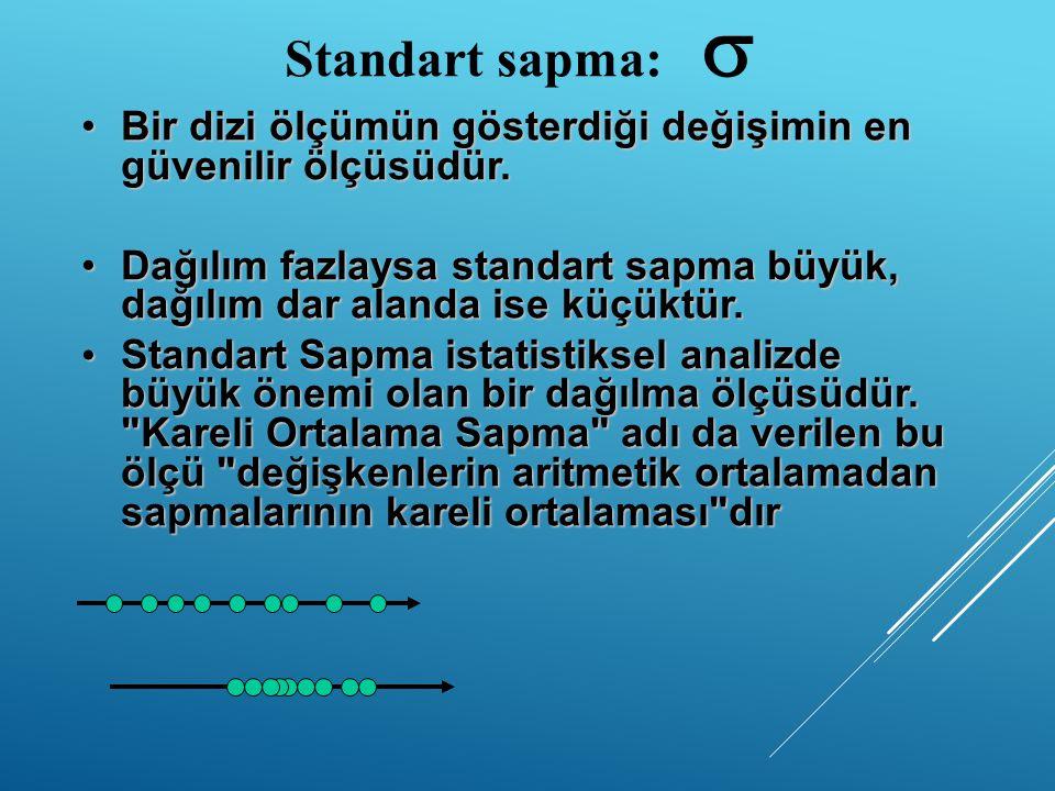 Standart sapma:  Bir dizi ölçümün gösterdiği değişimin en güvenilir ölçüsüdür.Bir dizi ölçümün gösterdiği değişimin en güvenilir ölçüsüdür. Dağılım f