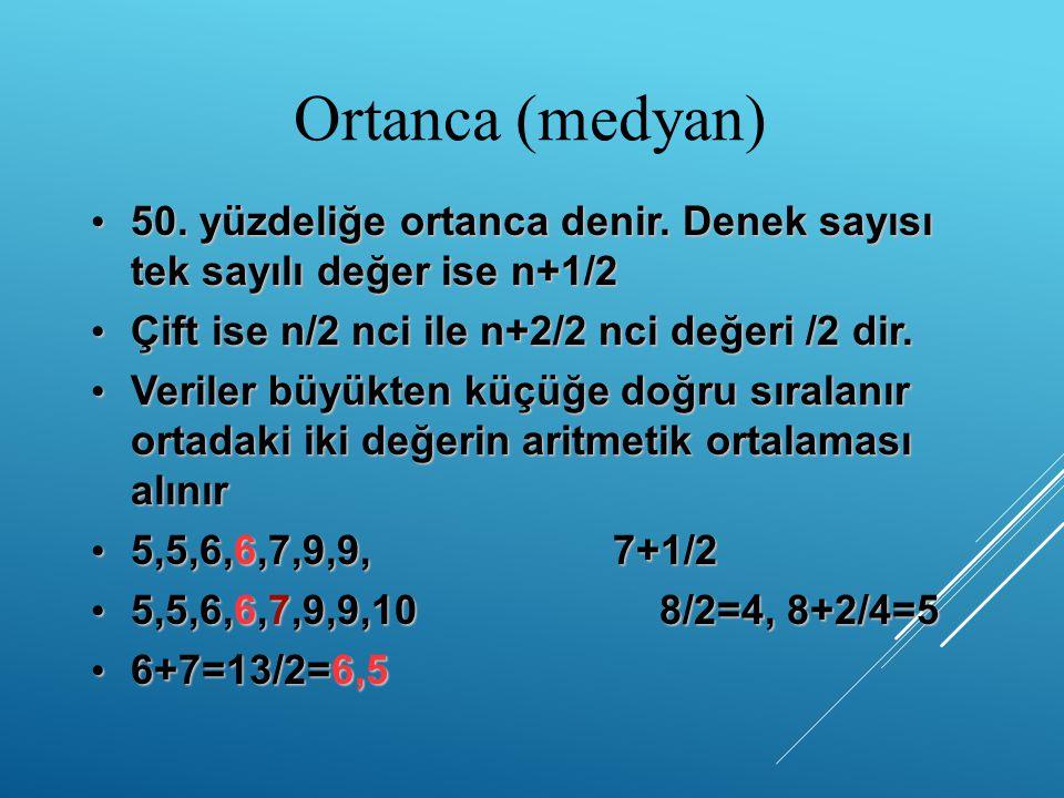 Ortanca (medyan) 50. yüzdeliğe ortanca denir. Denek sayısı tek sayılı değer ise n+1/2 50. yüzdeliğe ortanca denir. Denek sayısı tek sayılı değer ise n