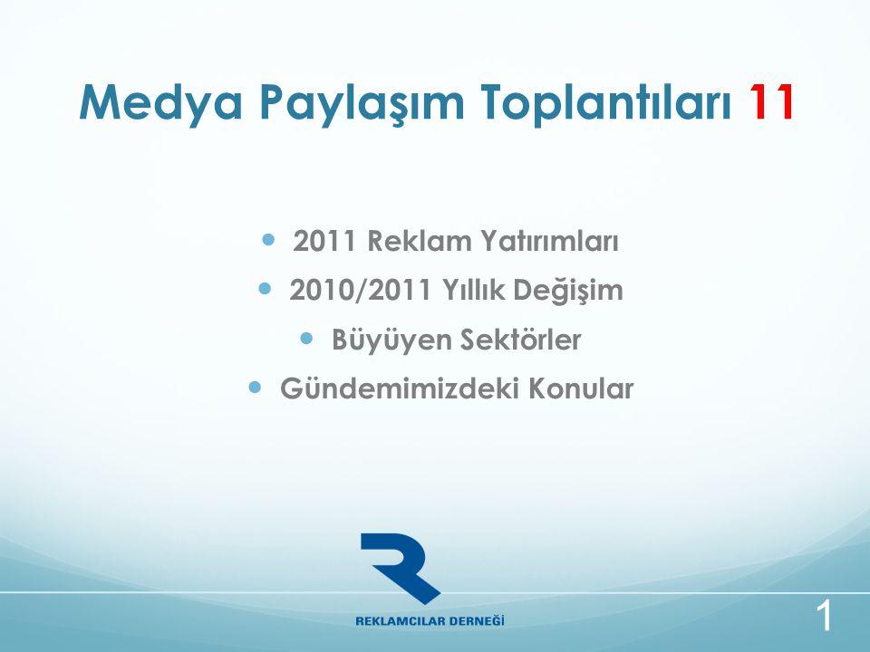 Medya Paylaşım Toplantıları 11 2011 Reklam Yatırımları 2010/2011 Yıllık Değişim Büyüyen Sektörler Gündemimizdeki Konular 1