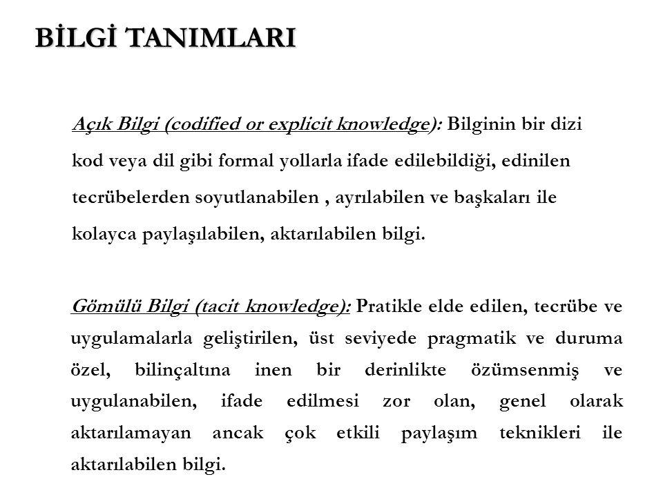 Açık Bilgi (codified or explicit knowledge): Bilginin bir dizi kod veya dil gibi formal yollarla ifade edilebildiği, edinilen tecrübelerden soyutlanab