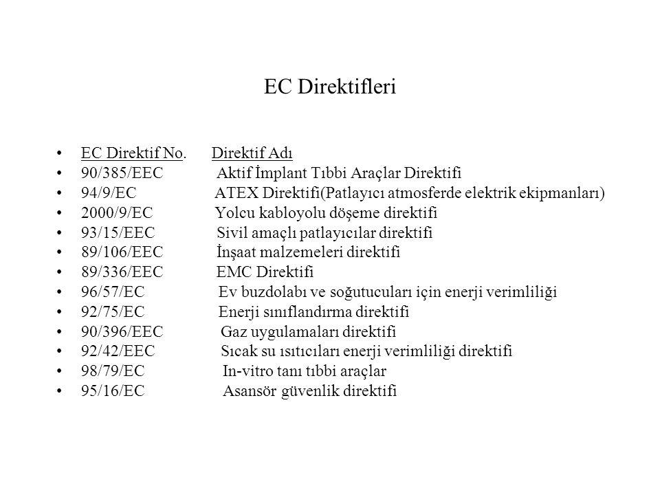 EC Direktifleri EC Direktif No. Direktif Adı 90/385/EEC Aktif İmplant Tıbbi Araçlar Direktifi 94/9/EC ATEX Direktifi(Patlayıcı atmosferde elektrik eki