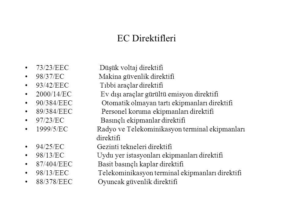 EC Direktifleri 73/23/EEC Düşük voltaj direktifi 98/37/EC Makina güvenlik direktifi 93/42/EEC Tıbbi araçlar direktifi 2000/14/EC Ev dışı araçlar gürültü emisyon direktifi 90/384/EEC Otomatik olmayan tartı ekipmanları direktifi 89/384/EEC Personel koruma ekipmanları direktifi 97/23/EC Basınçlı ekipmanlar direktifi 1999/5/EC Radyo ve Telekominikasyon terminal ekipmanları direktifi 94/25/EC Gezinti tekneleri direktifi 98/13/EC Uydu yer istasyonları ekipmanları direktifi 87/404/EEC Basit basınçlı kaplar direktifi 98/13/EEC Telekominikasyon terminal ekipmanları direktifi 88/378/EEC Oyuncak güvenlik direktifi