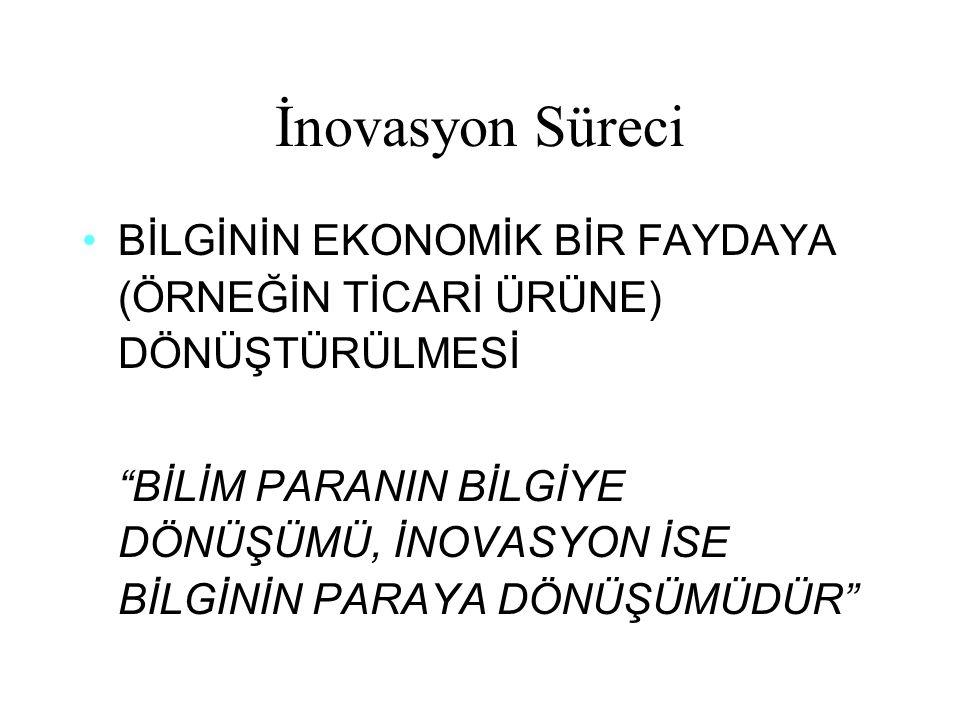 """İnovasyon Süreci BİLGİNİN EKONOMİK BİR FAYDAYA (ÖRNEĞİN TİCARİ ÜRÜNE) DÖNÜŞTÜRÜLMESİ """"BİLİM PARANIN BİLGİYE DÖNÜŞÜMÜ, İNOVASYON İSE BİLGİNİN PARAYA DÖ"""
