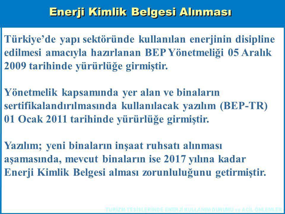 Türkiye'de yapı sektöründe kullanılan enerjinin disipline edilmesi amacıyla hazırlanan BEP Yönetmeliği 05 Aralık 2009 tarihinde yürürlüğe girmiştir. Y