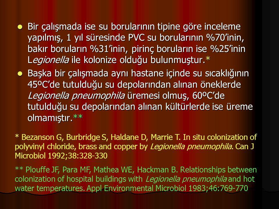 Bir çalışmada ise su borularının tipine göre inceleme yapılmış, 1 yıl süresinde PVC su borularının %70'inin, bakır boruların %31'inin, pirinç boruların ise %25'inin Legionella ile kolonize olduğu bulunmuştur.* Bir çalışmada ise su borularının tipine göre inceleme yapılmış, 1 yıl süresinde PVC su borularının %70'inin, bakır boruların %31'inin, pirinç boruların ise %25'inin Legionella ile kolonize olduğu bulunmuştur.* Başka bir çalışmada aynı hastane içinde su sıcaklığının 45ºC'de tutulduğu su depolarından alınan öneklerde Legionella pneumophila üremesi olmuş, 60ºC'de tutulduğu su depolarından alınan kültürlerde ise üreme olmamıştır.** Başka bir çalışmada aynı hastane içinde su sıcaklığının 45ºC'de tutulduğu su depolarından alınan öneklerde Legionella pneumophila üremesi olmuş, 60ºC'de tutulduğu su depolarından alınan kültürlerde ise üreme olmamıştır.** * Bezanson G, Burbridge S, Haldane D, Marrie T.